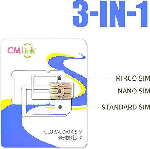 Europe Sim Card Prepaid Roaming Travel Sim Card 15 Days 6gb Data Cover Switzerland World Travel Sim Cards Flyamz Com